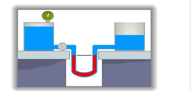 ضغط السوائل والغازات