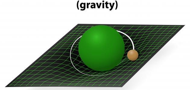مفهوم الزمن في الفيزياء