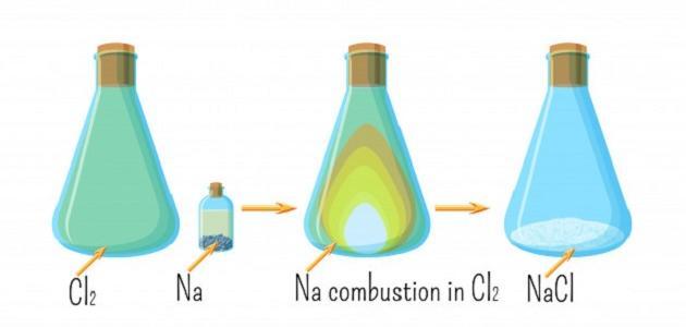 مركبات الصوديوم