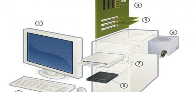 ما هي مكونات الحاسوب