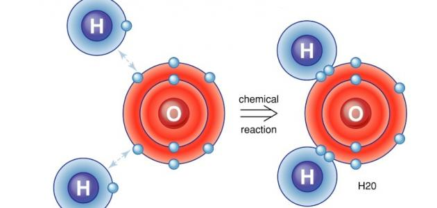 كيف تتغير طاقة الوضع الكيميائية لنظام خلال تفاعل ماص للحرارة