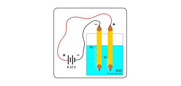 تحليل الماء كهربائياً