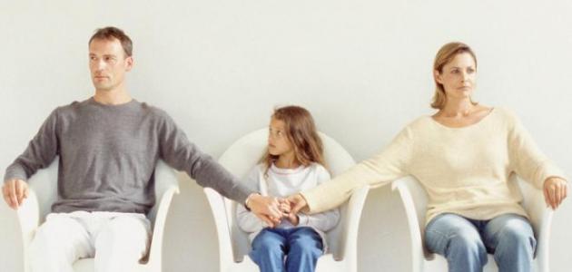 كيفية وقوع الطلاق