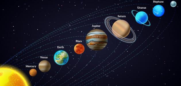 ترتيب الكواكب الشمسية