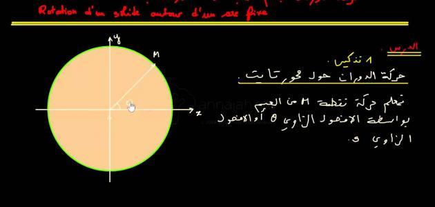 حركة دوران جسم صلب حول محور ثابت