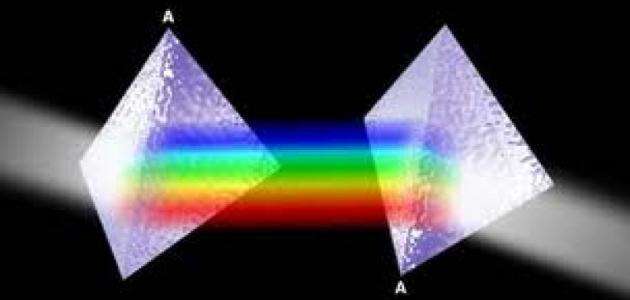 تعريف انعكاس الضوء