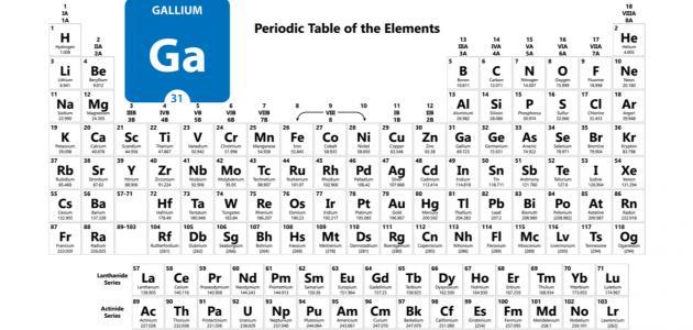 أين يوجد معدن الغاليوم