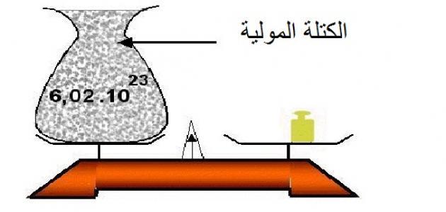كيف احسب الكتلة المولية
