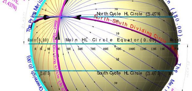 ما هو قطر الكرة الارضية