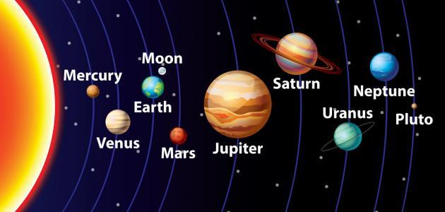 ما هو عدد الكواكب