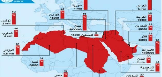 أين تقع فلسطين