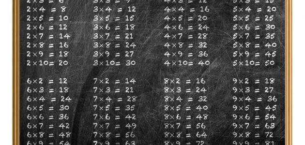 طرق سهلة لحفظ جدول الضرب