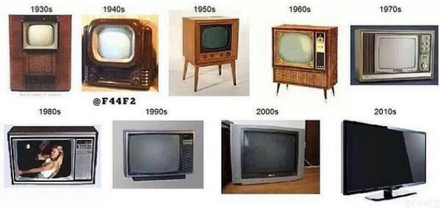 مراحل تطور التلفاز