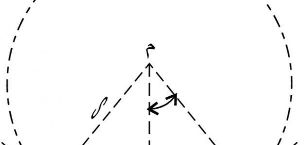 طريقة حساب محيط الدائرة