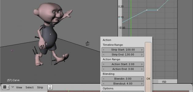 كيفية صناعة الرسوم المتحركة
