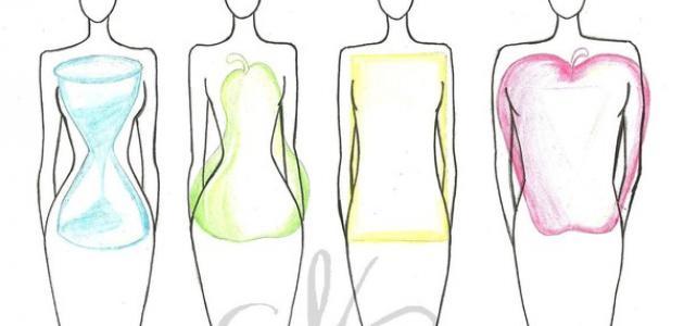 كيف أعرف شكل جسمي