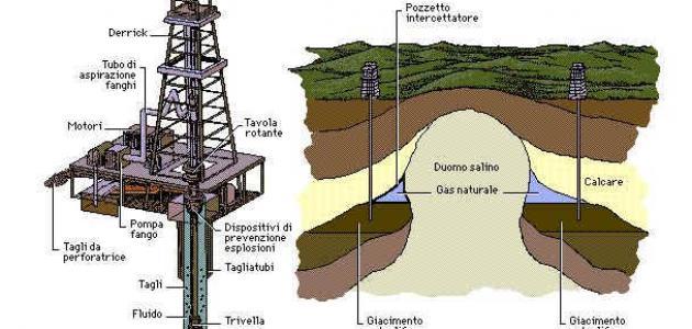 كيف تكون النفط في باطن الارض