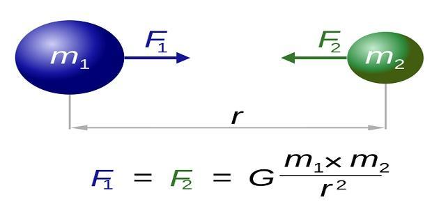 قانون الجذب الكوني pdf