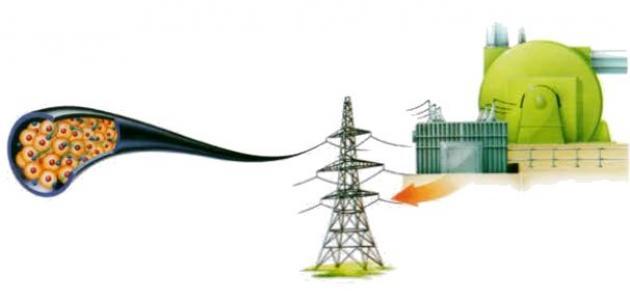 كيف تعمل الكهرباء