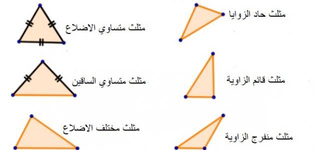 كيف نحسب محيط المثلث