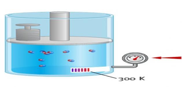 صف كيف تؤثر كتلة جسيم الغاز في معدل انتشاره وتدفقه