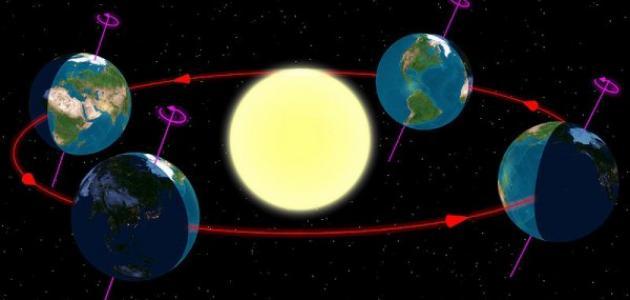 دوران الأرض حول محورها وحول الشمس
