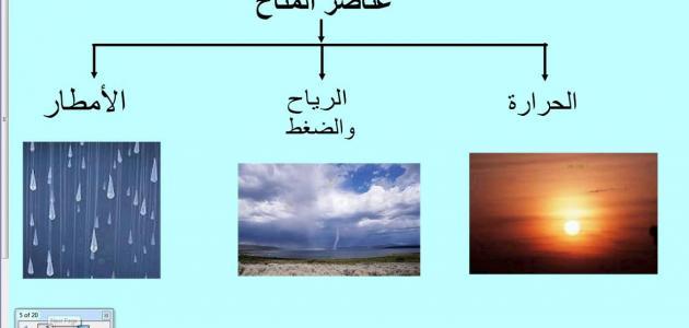 عناصر المناخ