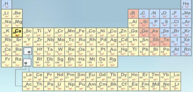 أين يكتب العدد الذري للعنصر
