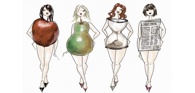 أشكال جسم الإنسان