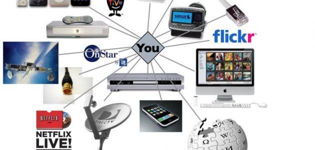 بحث حول وسائل الاتصال