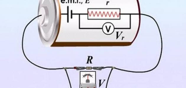 القوة الدافعة الكهربائية