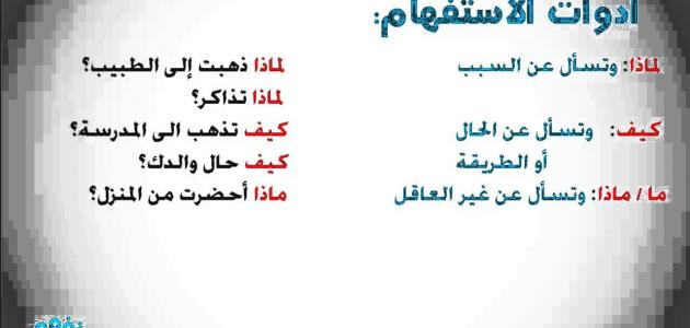 أدوات الاستفهام فى اللغة العربية