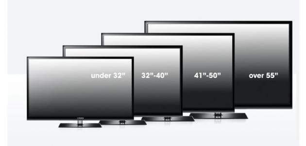 أنواع التلفزيونات