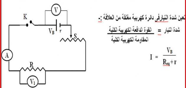 المقاومة الكهربائية وقانون أوم