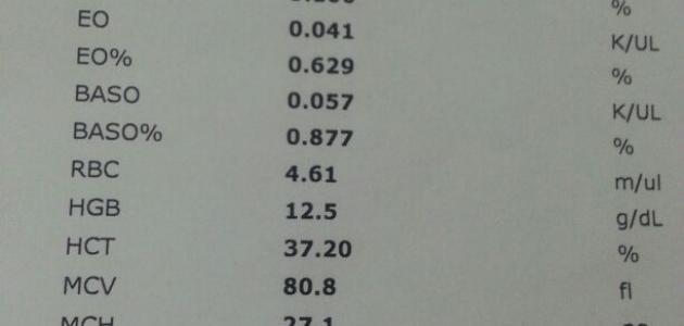 تحليل دم CBC