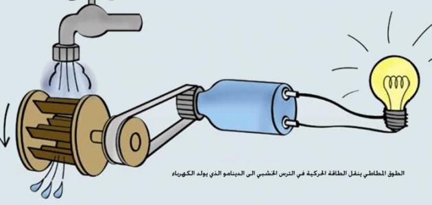 تحويل الطاقة الحركية إلى طاقة كهربائية