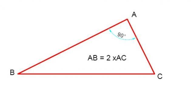 قانون محيط مثلث قائم الزاوية