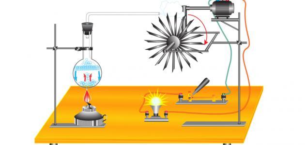 بحث عن تحولات الطاقة