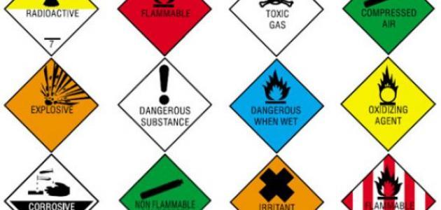 تعريف الخطر