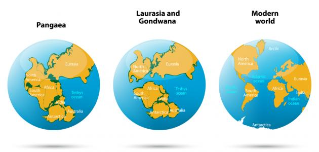 تعريف زحزحة القارات