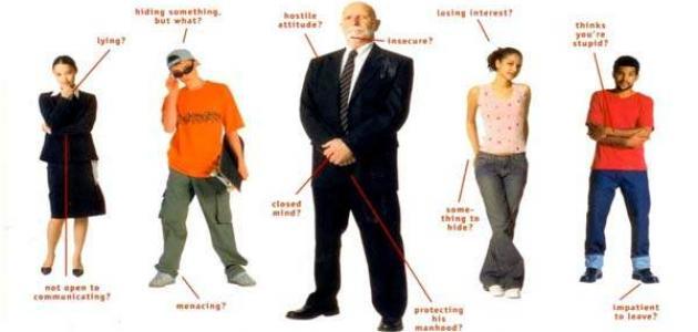 تحليل لغة الجسد