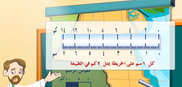 تعريف مقياس الرسم