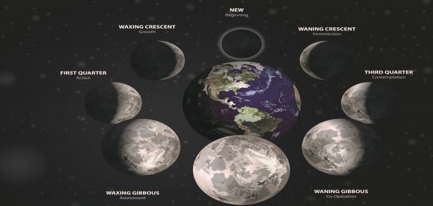بحث عن حركة القمر