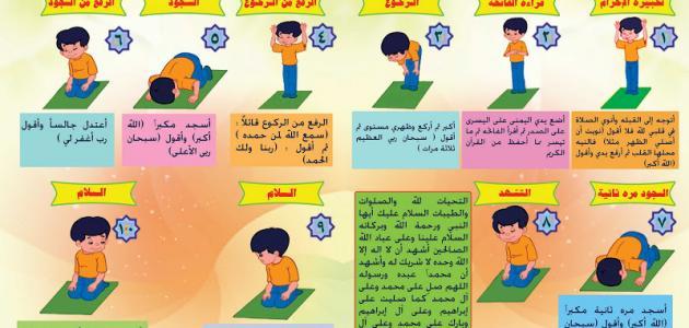 مراحل الصلاة موضوع