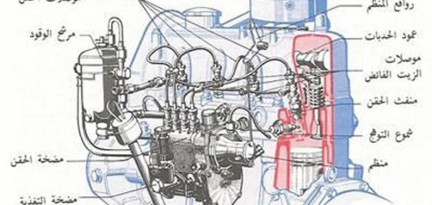 أجزاء محرك السيارة موضوع