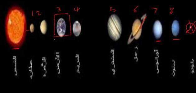 أسماء كواكب المجموعة الشمسية