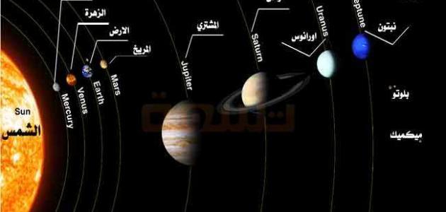 كم عدد الأقمار