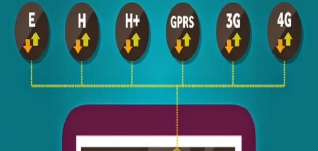 ما هي خدمة 3G