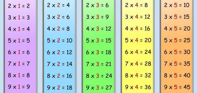 كيف تحفظ جدول الضرب للأطفال
