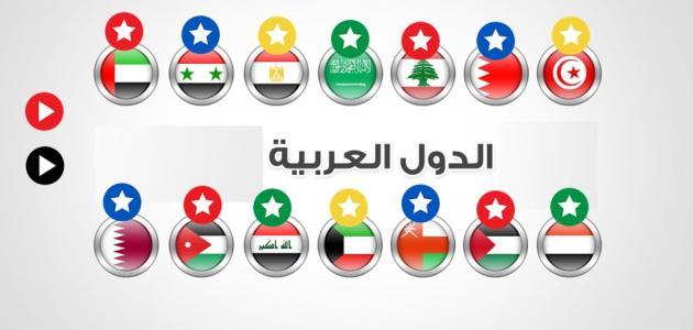 تقرير عن الدول العربية وعواصمها